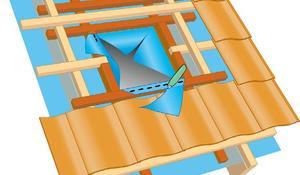 Przygotowanie dachu do montażu